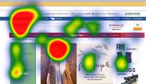 اصطلاحات UX   ردیابی چشم eye tracking